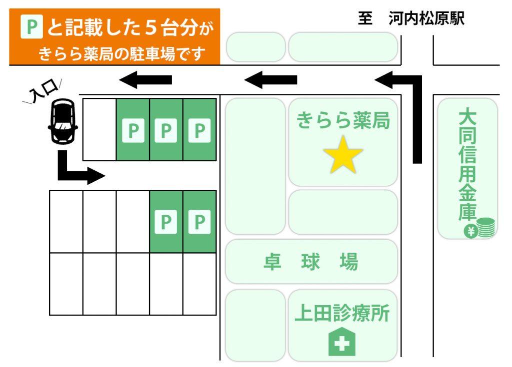 松原市の上田診療所、駐車場案内